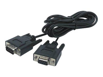 APC Interface Cable for Win NT/2000/98